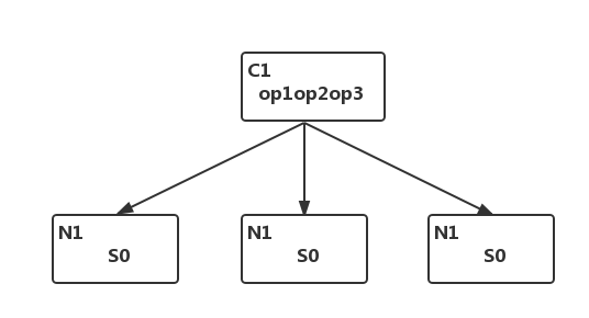 Package Diagram(2)